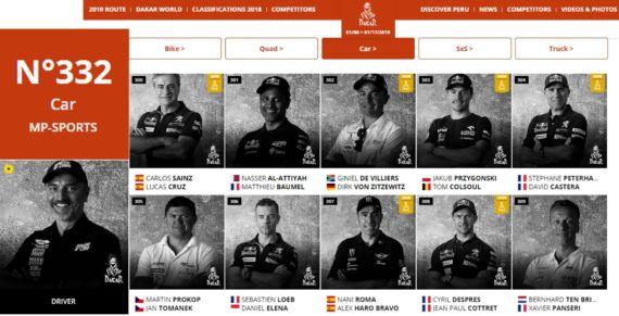Nabitá startovní listina Rally Dakar 2019 očima Tomáše Ouředníčka